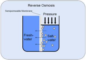 Mesin reverse osmosis ro