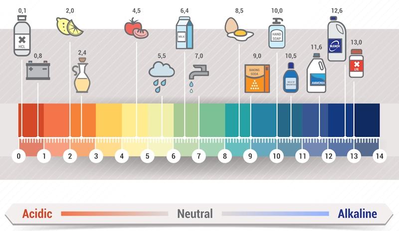 kadar ph air yang baik dalam air minum